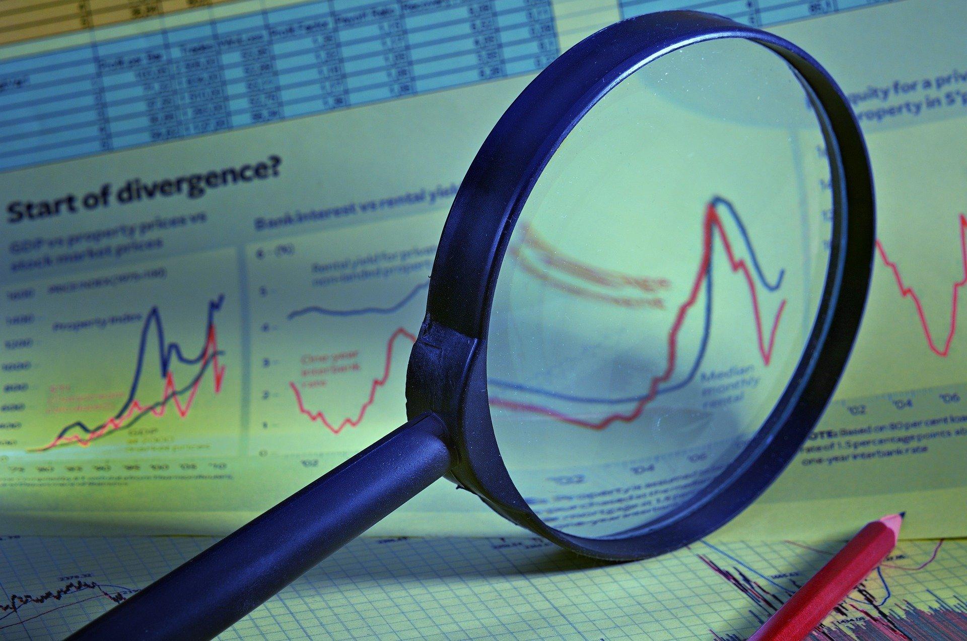 RAPMs – Markowitz, CAPM e indicadores de risco e retorno